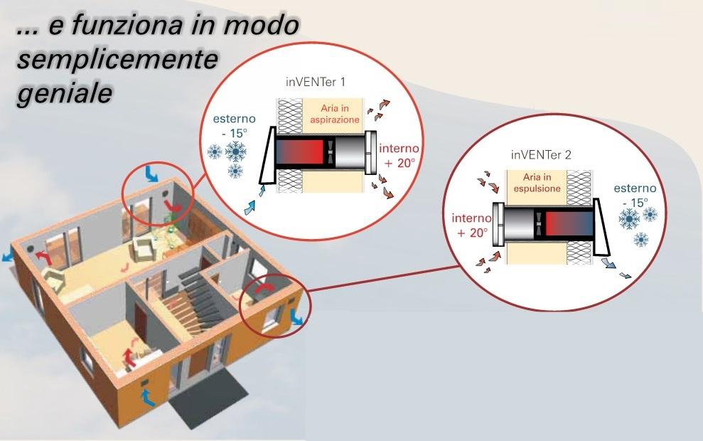 Eliminazione muffe e condensa in casa con ventilazione meccanica 93bf0f287a04